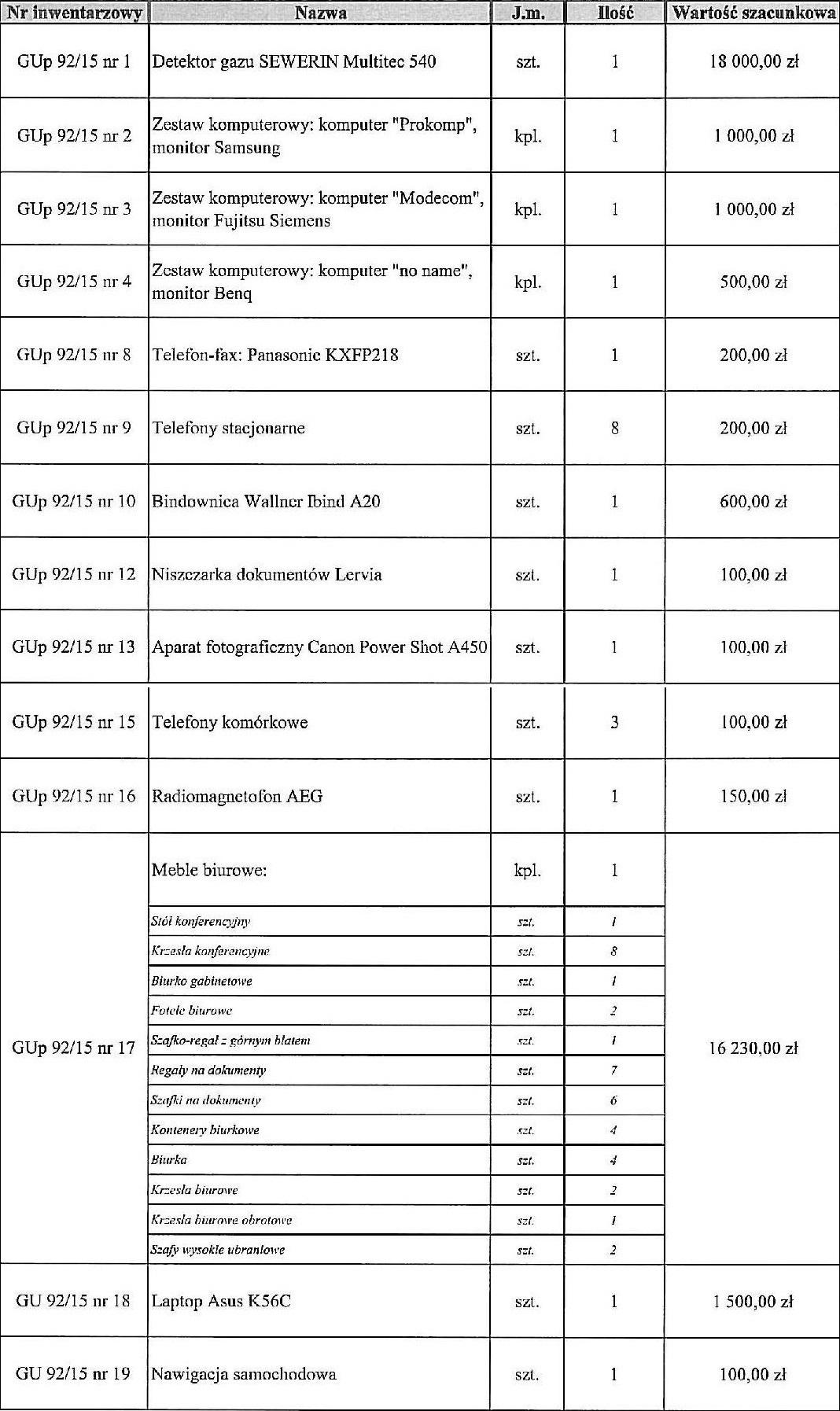 Mutag Polska sp. z o.o. w upadłości likwidacyjnej z siedzibą w Rybniku