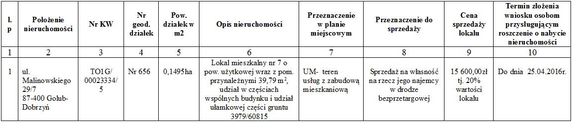 Ogłoszenie Burmistrza Miasta Golubia-Dobrzynia w sprawie sporządzenia wykazu o przeznaczeniu lokalu mieszkalnego do sprzedaży w drodze bezprzetargowej
