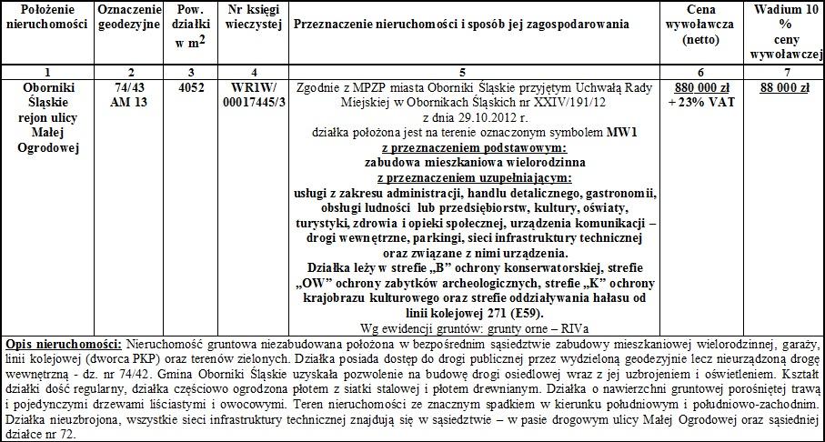 Miasto Oborniki Śląskie ogłaszają drugi przetarg ustny nieograniczony na sprzedaż niezabudowanej działki gruntu nr 74/43